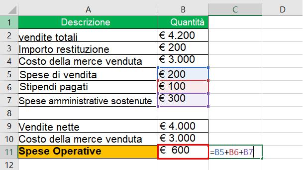Imagen5passaggio3 - Reddito operativo: Definizione e formula