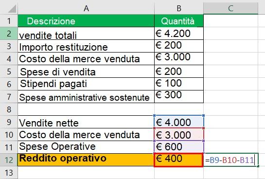 Imagen6passaggio4 - Reddito operativo: Definizione e formula